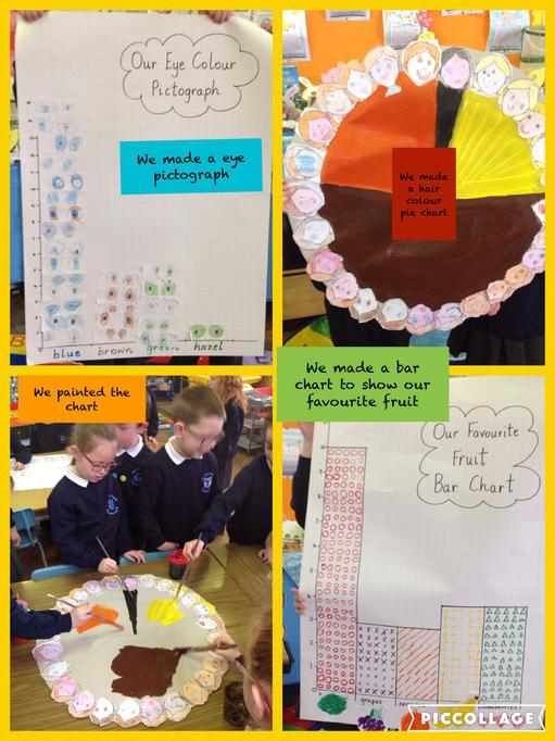 Using graphs to record information