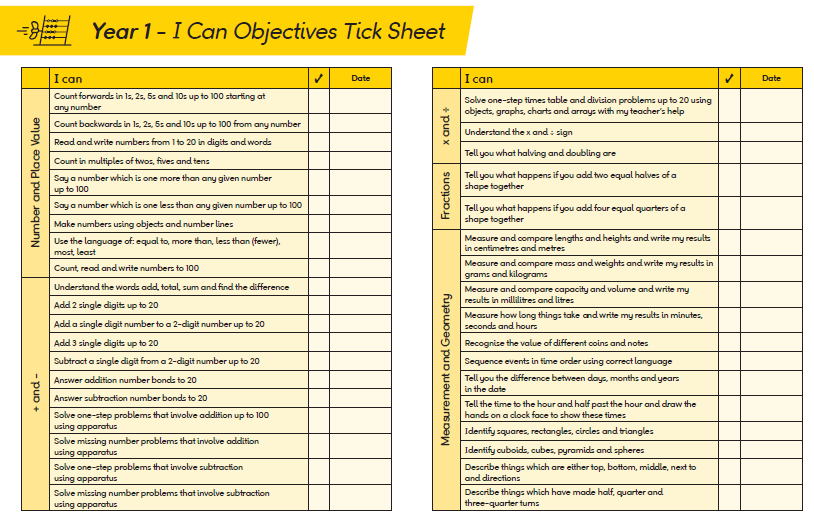 Year 1 Objectives