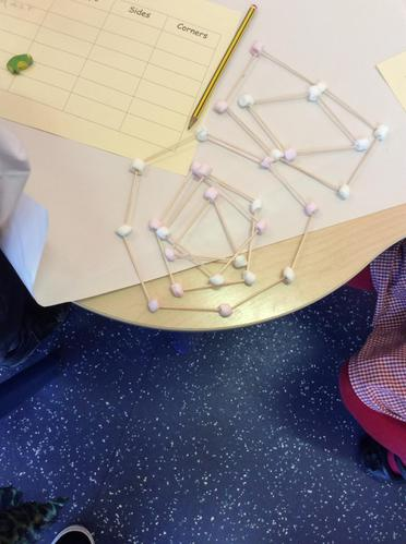 I have found the properties of different 2D shape.