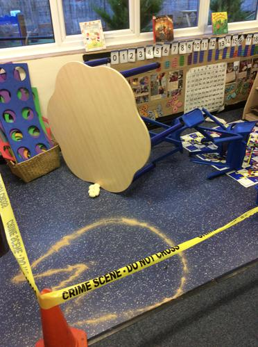 What could have trashed our classroom?