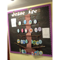 The Jesse Tree shows ancestors in Jesus's family.