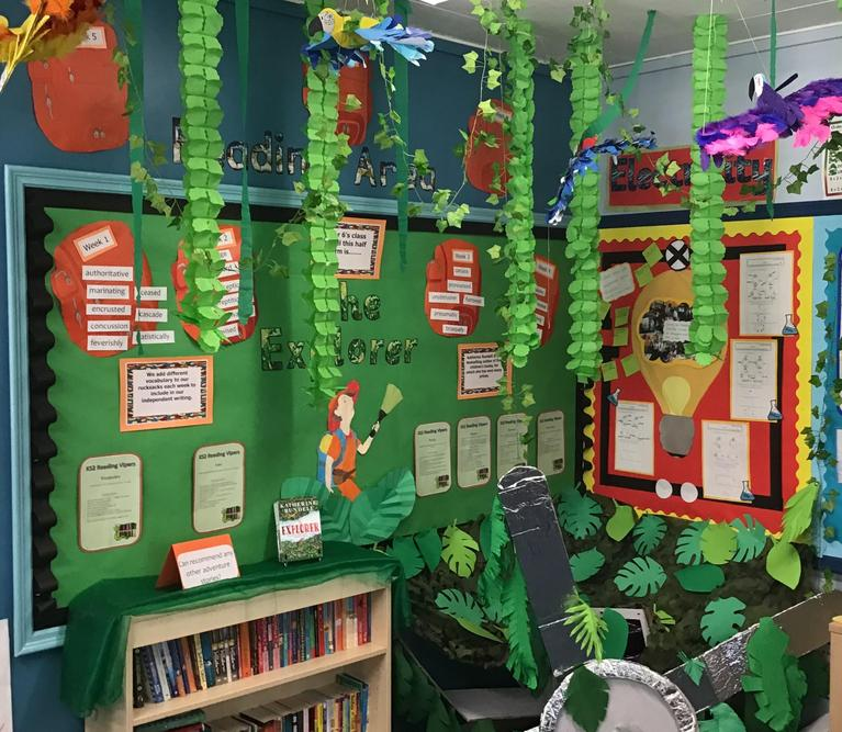 Our classroom display