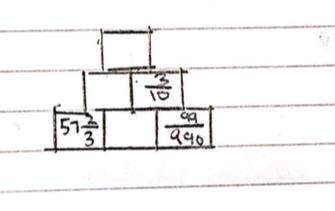 Keita maths challenge