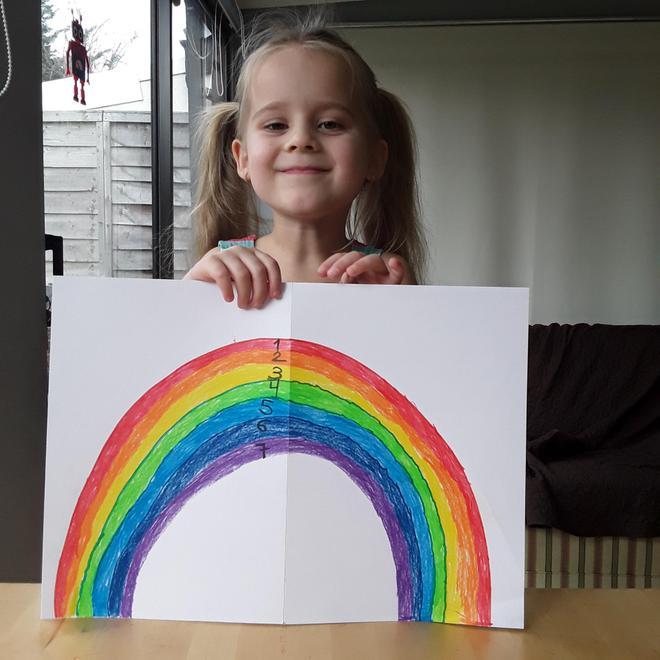 Jagoda's rainbow with numbers to 7