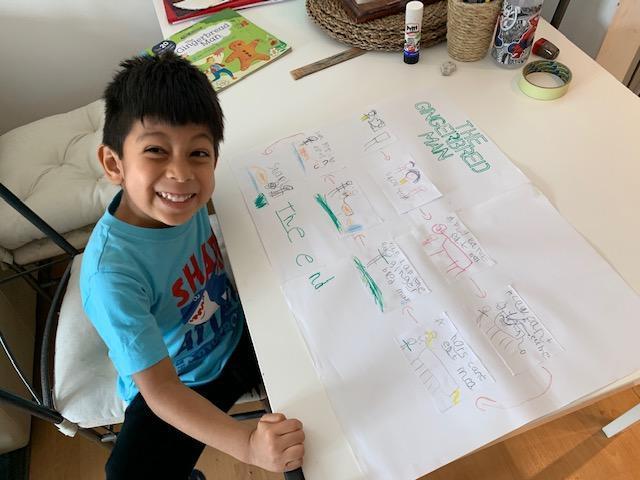 Mateo B's Gingerbread Man story map