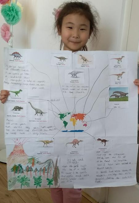Mayu's topic work