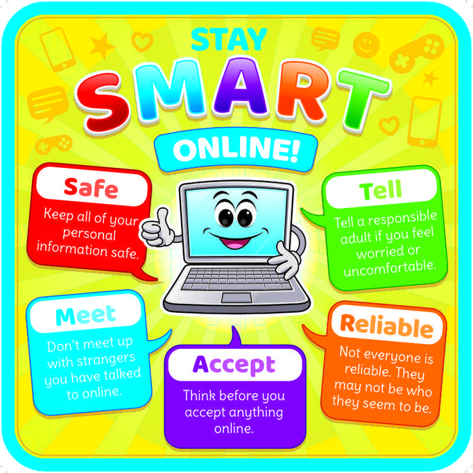 Are you SMART online?