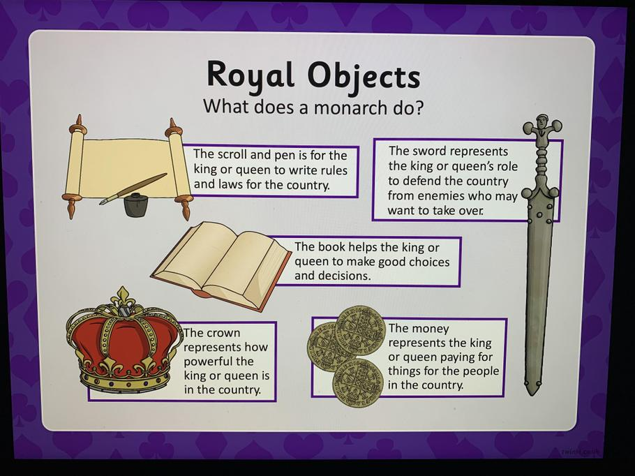 Create a royal objects poster. You can use collage, paint, drawings. Get creative!