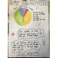 Nate's healthy eating poster - good pie chart!