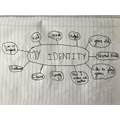 Nate's well thought out  I.D mindmap