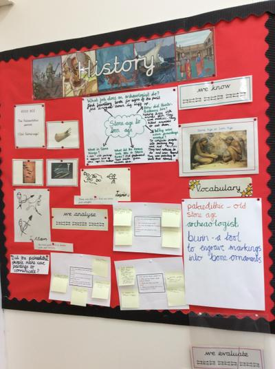 History working wall