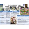 Knowledge Mat