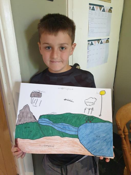 Water Cycle Diagram by Rhys