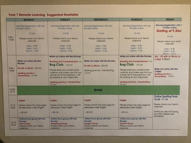 Suggested weekly timetable