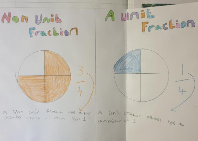Beautifully presented Maths work from Matthew.