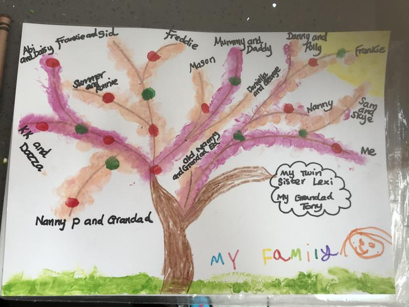 Millie Year 1 Family Tree- finger painting