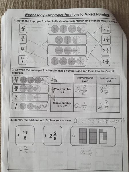 Harsana Year 5 fraction learning