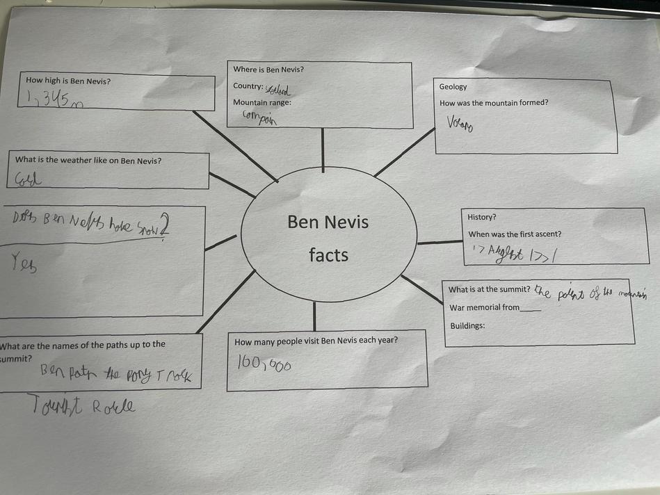 Reegan has been fact finding about Ben Nevis