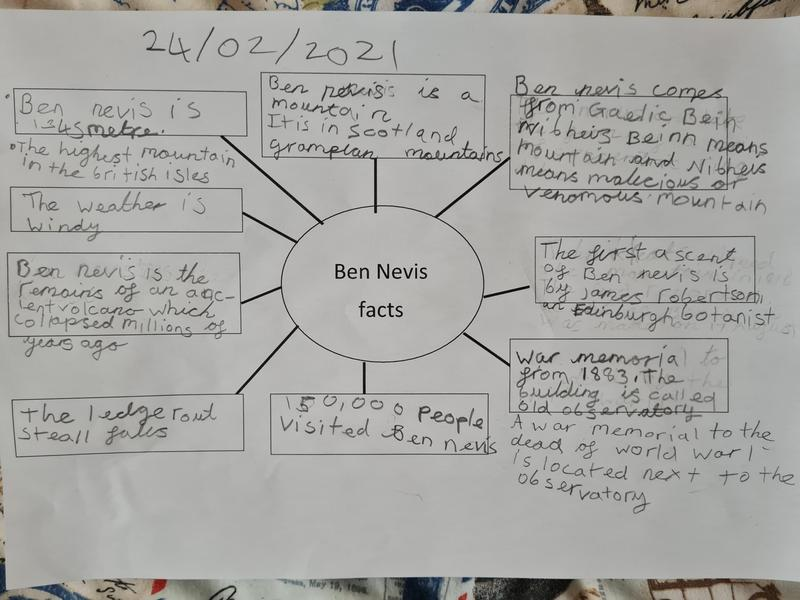 Freddie found out lots of facts about Ben Nevis