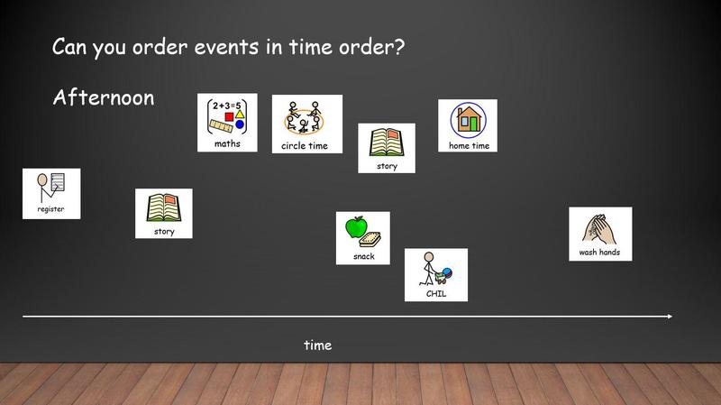 Can you order the morning and afternoon activities? Which activities are missing?