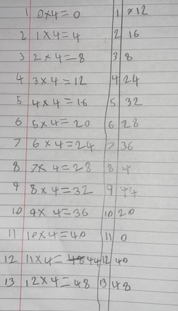 Mason is prioritising his times tables learning.