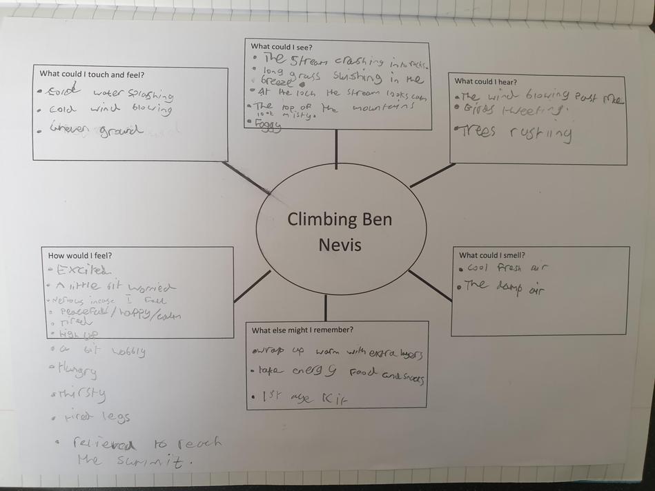 Matthew wrote some great descriptions of climbing Ben Nevis