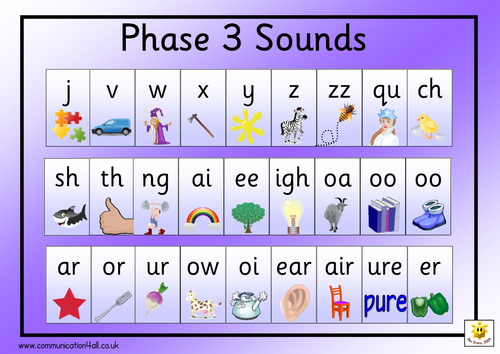 Phase 3 sounds - we have learnt up to 'zz' so far
