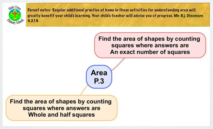 Expected learning outcomes for Area