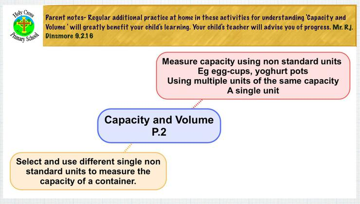 Expected learning outcomes for capacity and volume