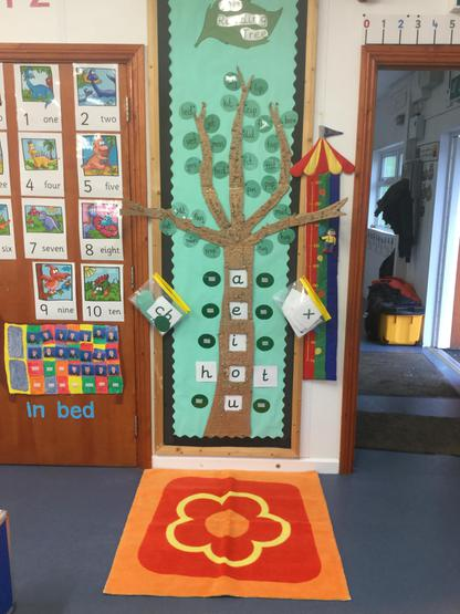 Our CVC reading tree. Children use the Velcro sounds to make up the words on the leaves of the tree, or make up their own words.