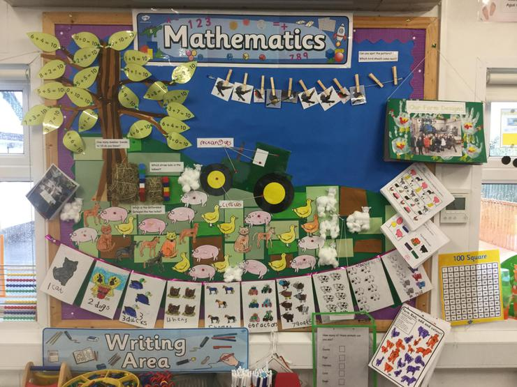 """Our Topic related Maths display for """"On the farm."""" On this display children explored differences in height (hay bales), 2D shapes (tractor), number bonds to 10 (tree), pattern (birds)."""