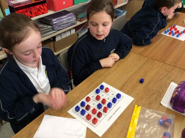 numeracy game, The Remainder Game reinforcing multiplication facts
