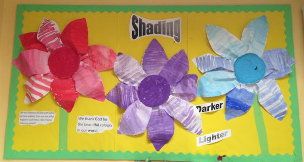 Shading display - Class 1