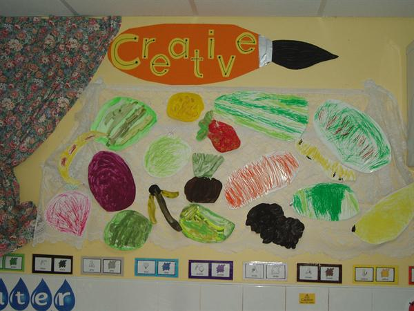 Fruits & Vegetables - Class 1