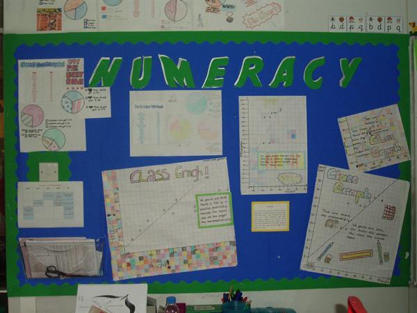 Numeracy - Class 6