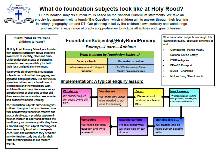 An Overview of our Foundation Subjects