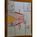 Brilliant volcano work!
