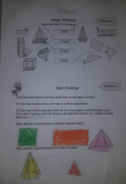 Solving the shape problem.