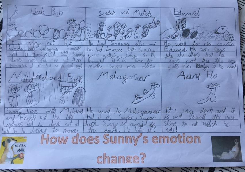How a characater changes in a story