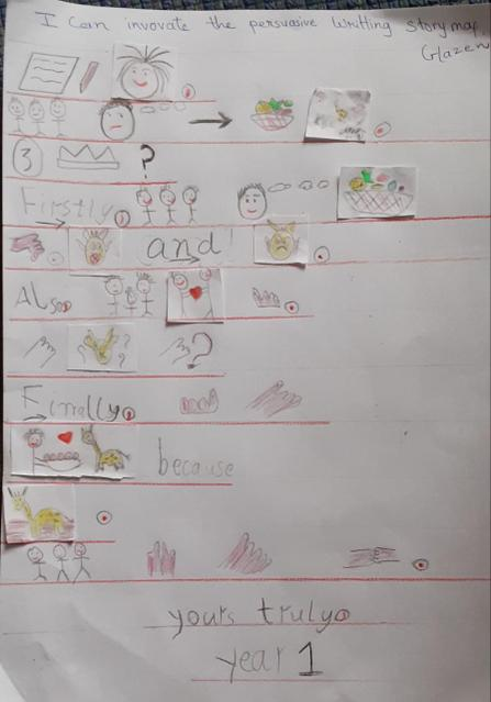 Innovation of our persuasive writing story map