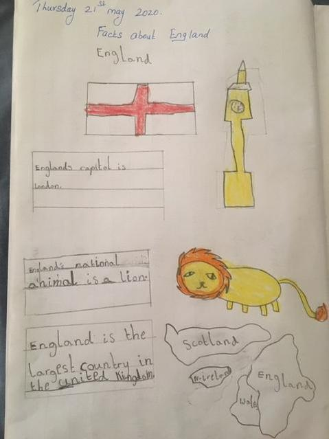 Great facts about England!