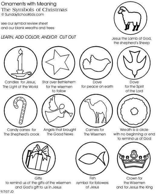 RE Symbols