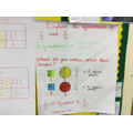 Equivalent fractions in Maths.