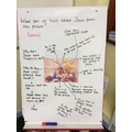 Year 2- Looking closely at a picture