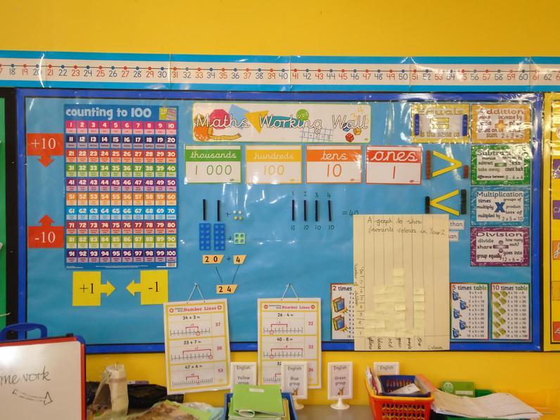 Year 2 Mathematics working wall.