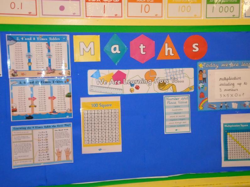 Year 4 Mathematics working wall.