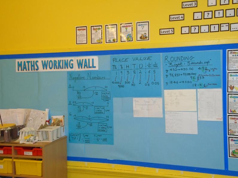 Year 5 Mathematics working wall.