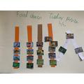 Tudorr's food chain