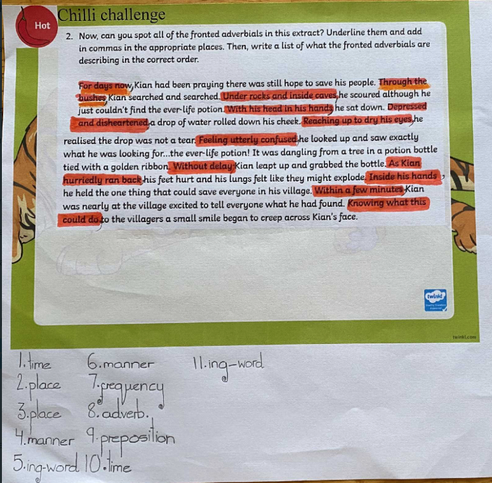 Fronted adverbials by Umar
