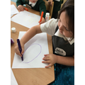 We can draw circles and draw our own face.